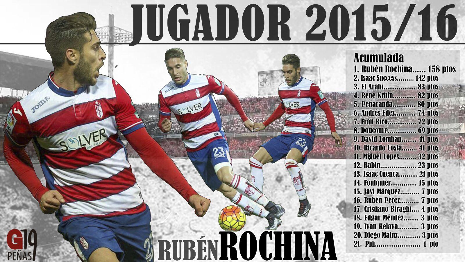 Rochina. Jugador G19 temporada 2015/16