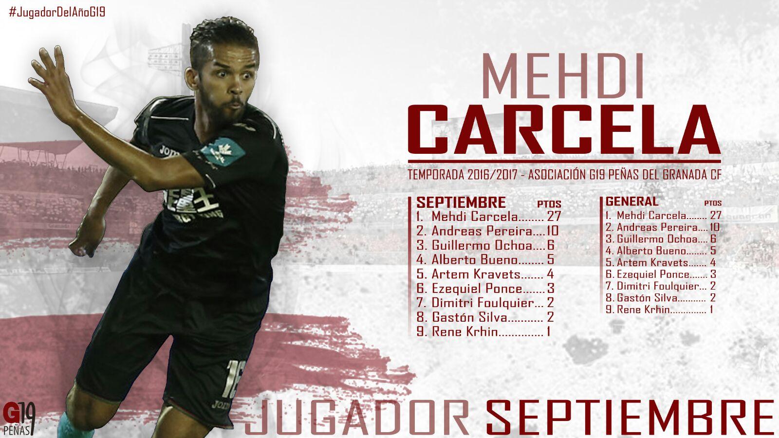 Premio Jugador G19 Septiembre: Mehdi Carcela. Imagen: G19