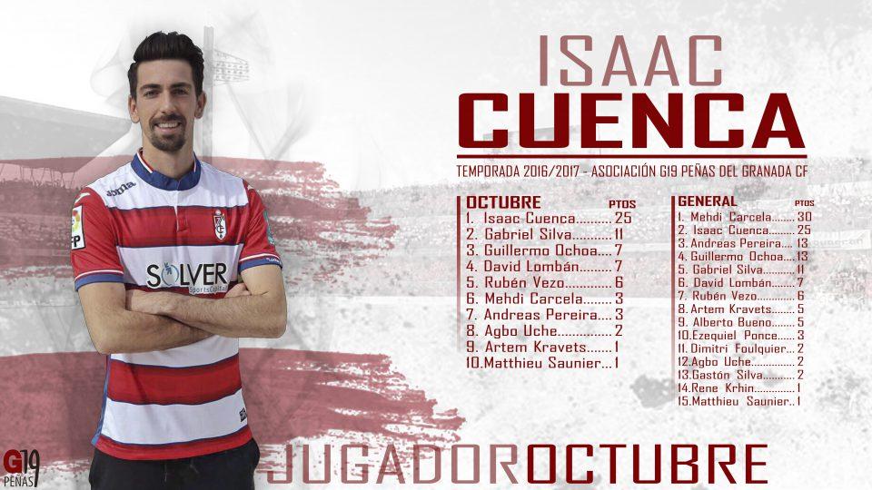 Jugador G19 Octubre: Isaac Cuenca